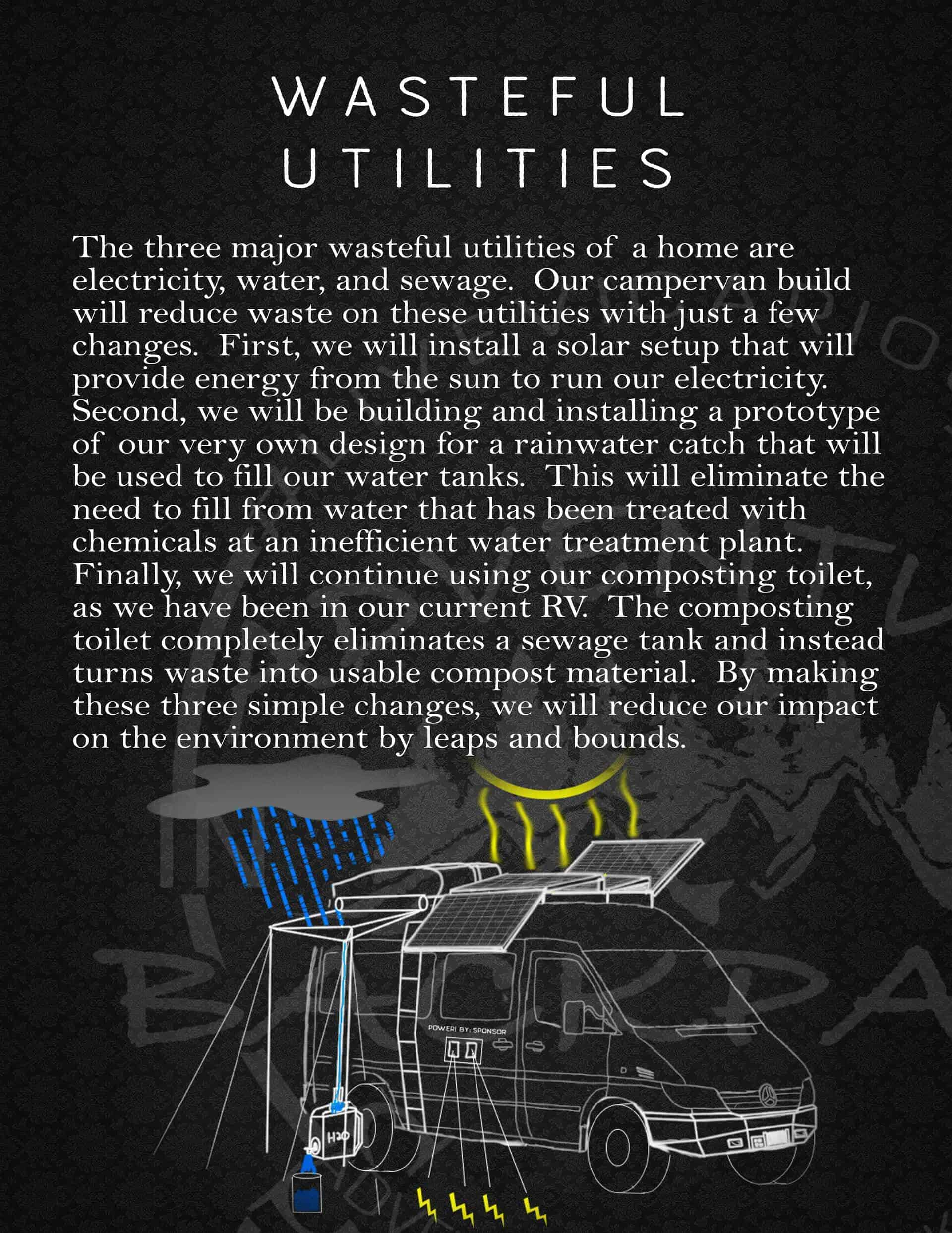 6 Wasteful Utilities